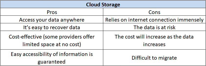 Pros And Cons Cloud Storage