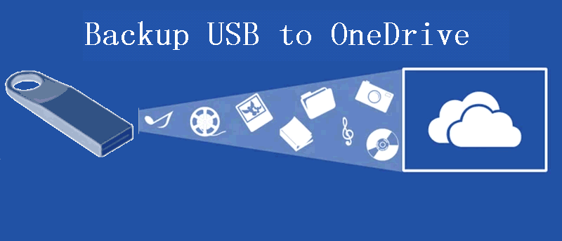 Backup USB to OneDrive