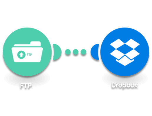 FTP to Dropbox