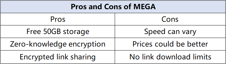 Pros and Cons of MEGA
