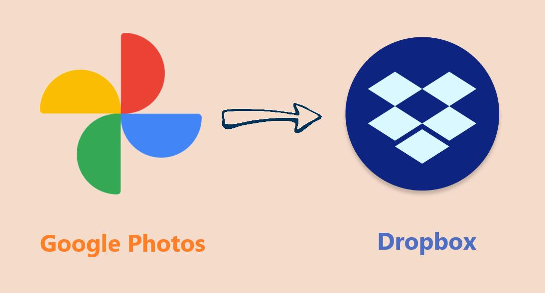 Google Photos to Dropbox