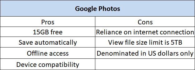 Pros And Cons Google Photos