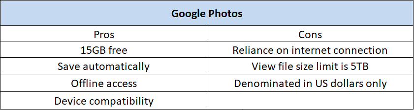 Google Photos Pros and Cons
