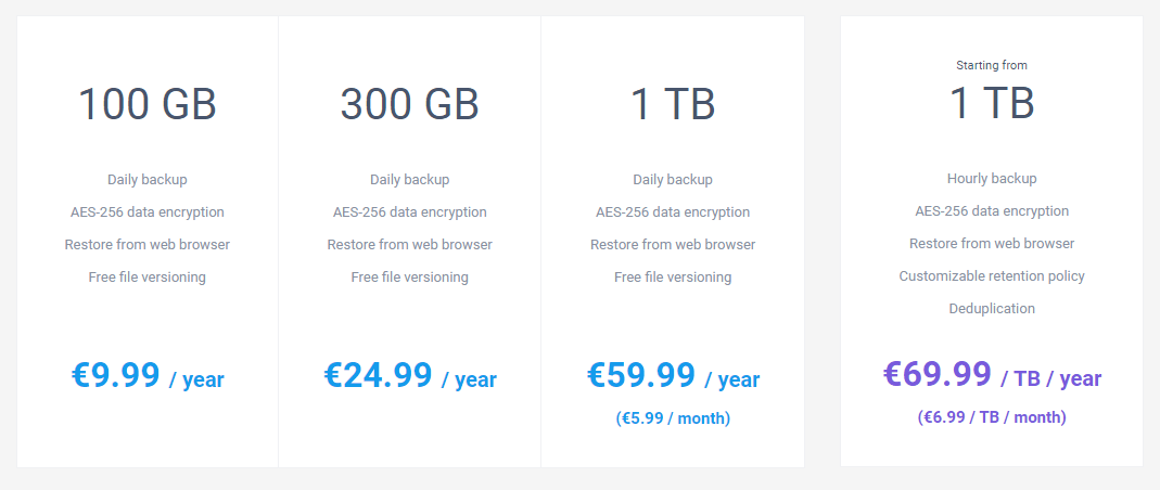 Synology C2 Cloud Backup Pricing