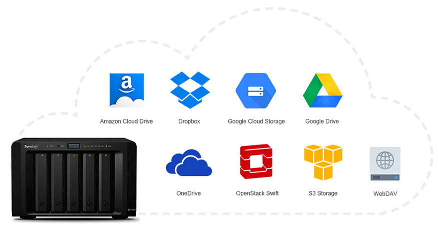Backup Synology NAS to Cloud